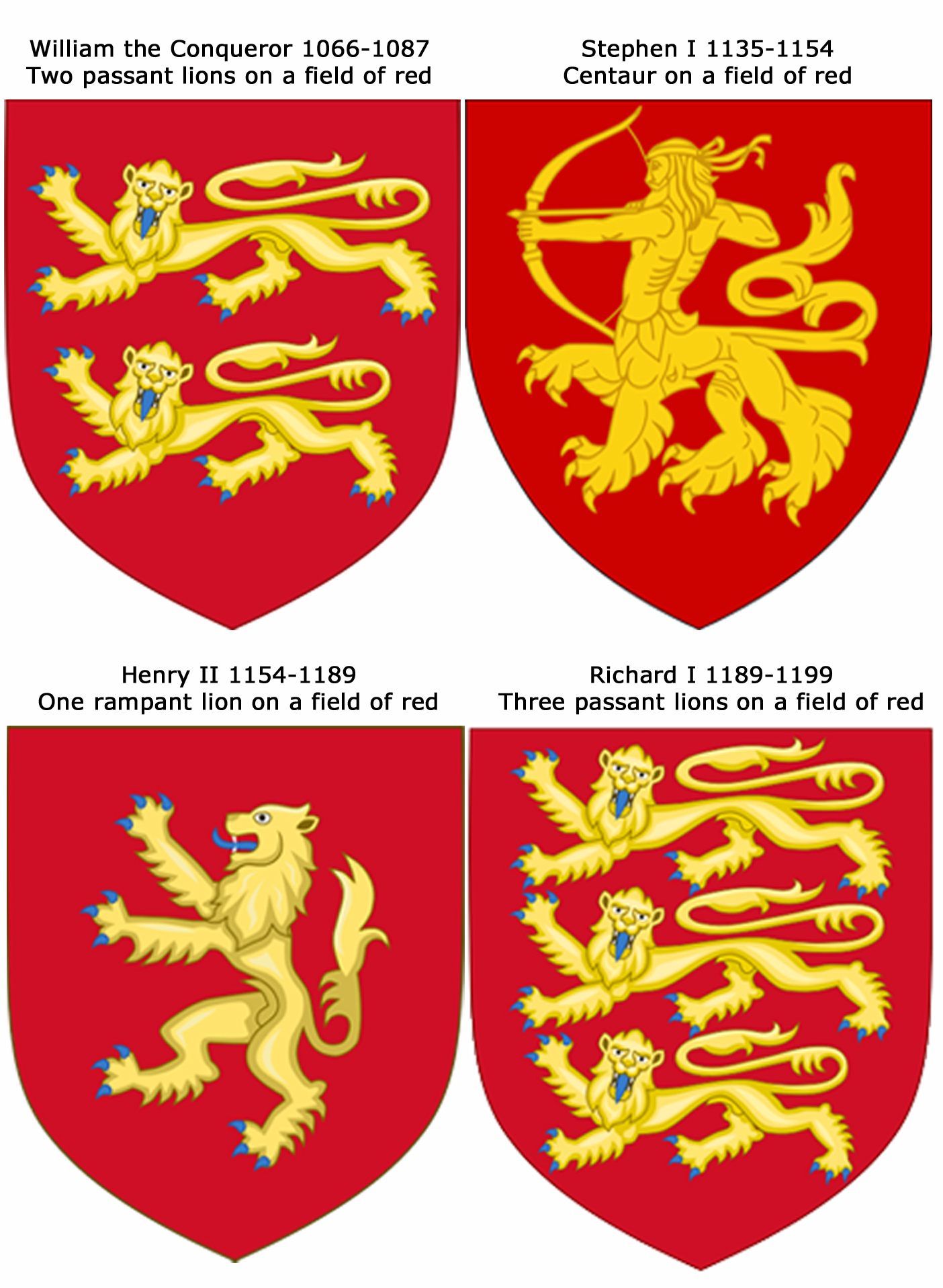 Royal Shields of England, 1066-1199