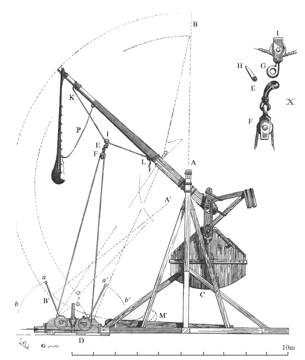 Diagram of a trebuchet